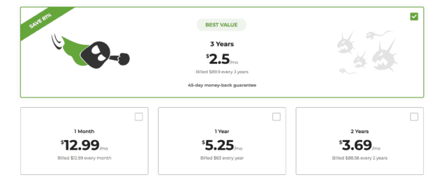cyberghost pricing options