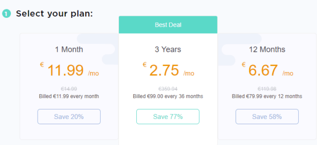 TigerVPN pricing