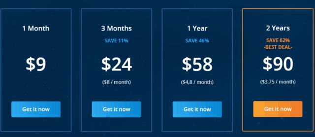 VPNac pricing