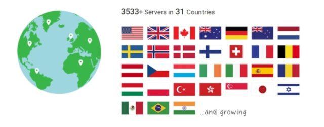 PIA server network