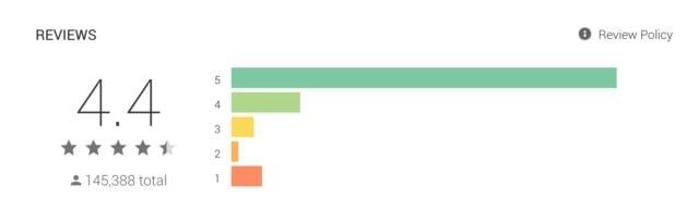 TunnelBear rating on Google Play