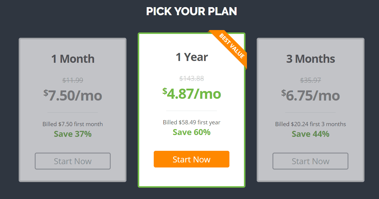 Pricing tiers for IPVanish VPN